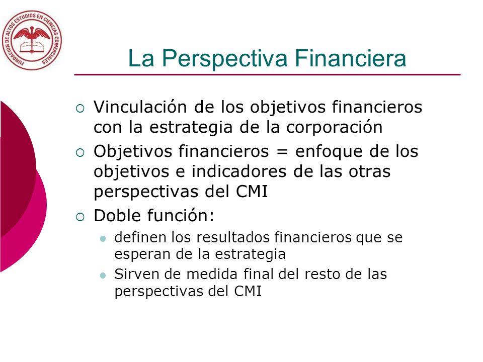 La Perspectiva Financiera