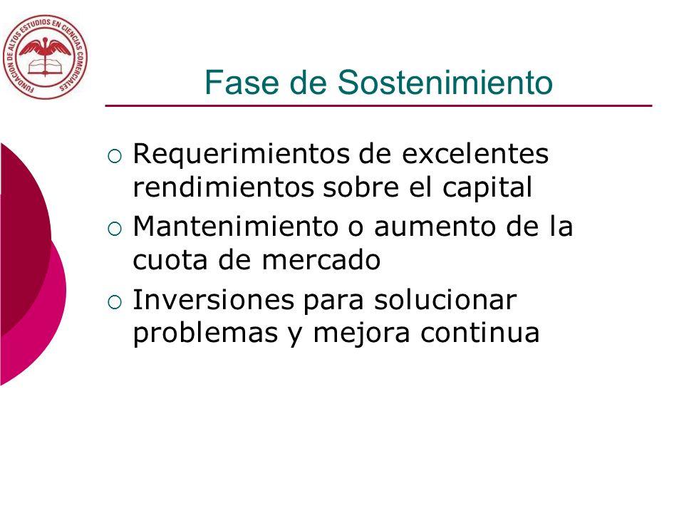 Fase de Sostenimiento Requerimientos de excelentes rendimientos sobre el capital. Mantenimiento o aumento de la cuota de mercado.