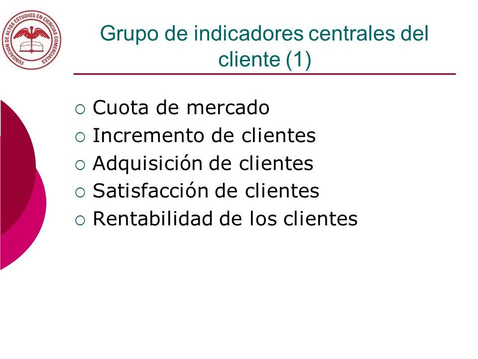Grupo de indicadores centrales del cliente (1)