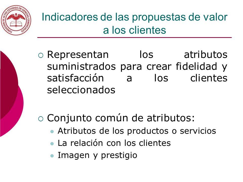 Indicadores de las propuestas de valor a los clientes