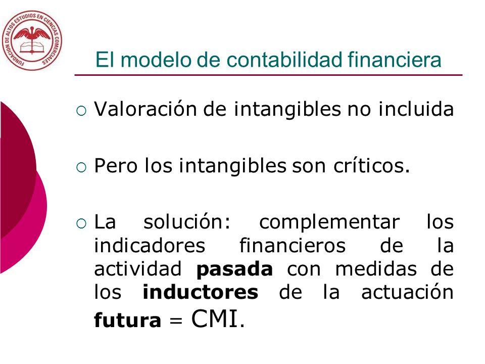 El modelo de contabilidad financiera