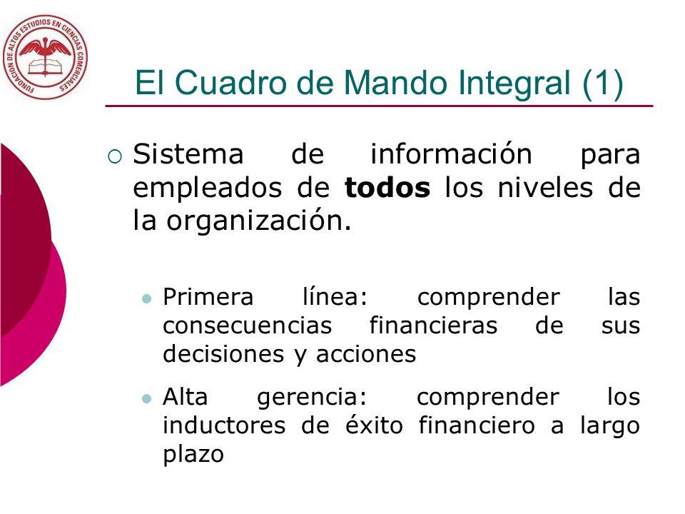 El Cuadro de Mando Integral (1)