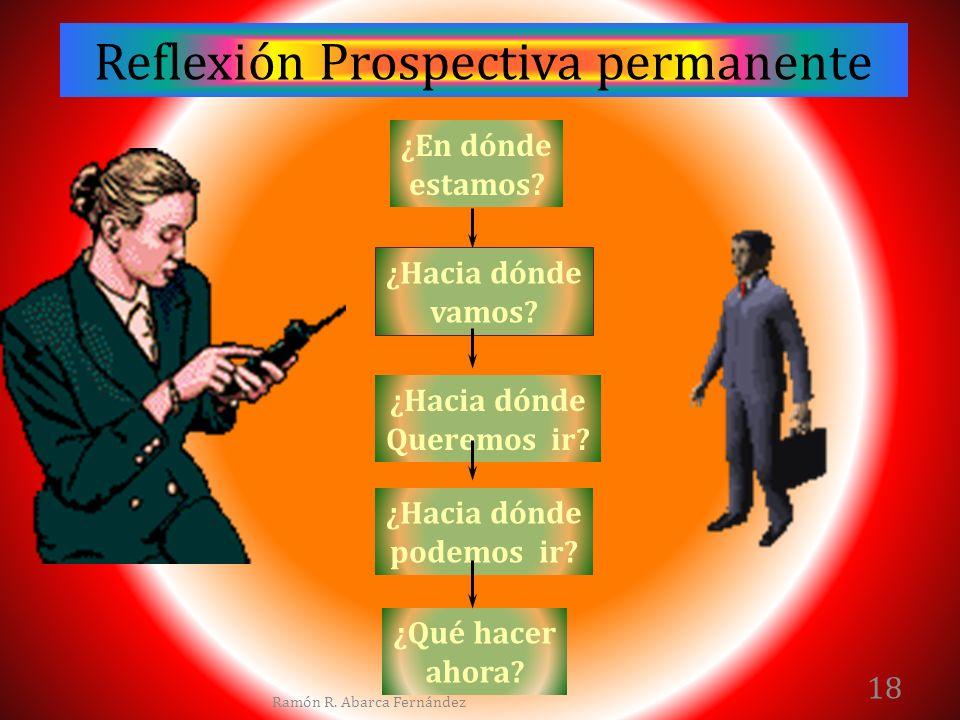 Reflexión Prospectiva permanente