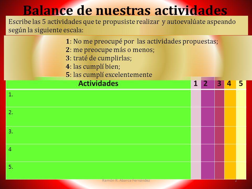 Balance de nuestras actividades
