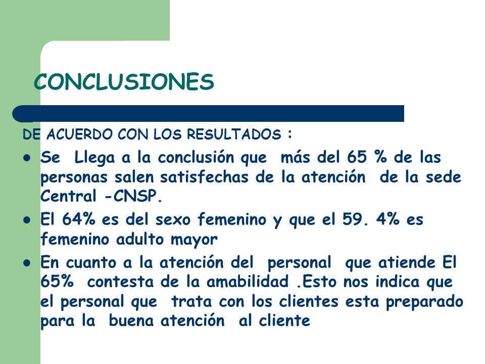 CONCLUSIONES DE ACUERDO CON LOS RESULTADOS :
