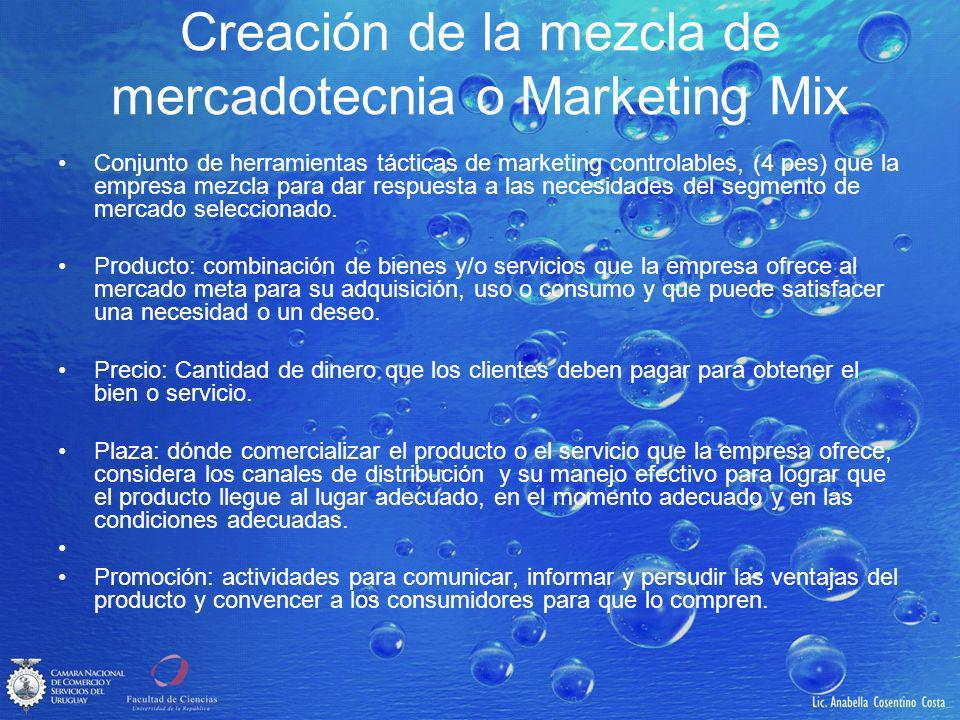 Creación de la mezcla de mercadotecnia o Marketing Mix