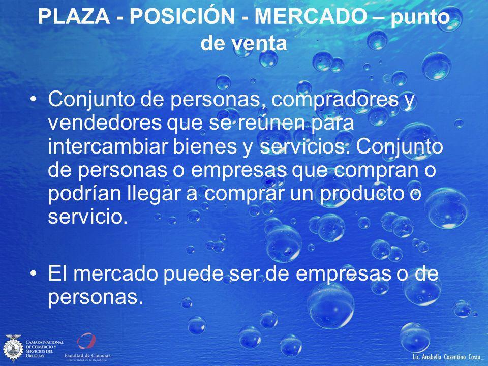 PLAZA - POSICIÓN - MERCADO – punto de venta