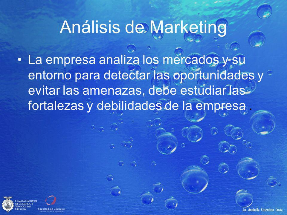 Análisis de Marketing