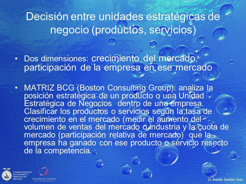 Decisión entre unidades estratégicas de negocio (productos, servicios)