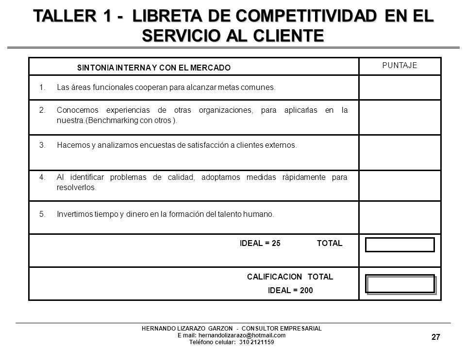 TALLER 1 - LIBRETA DE COMPETITIVIDAD EN EL SERVICIO AL CLIENTE