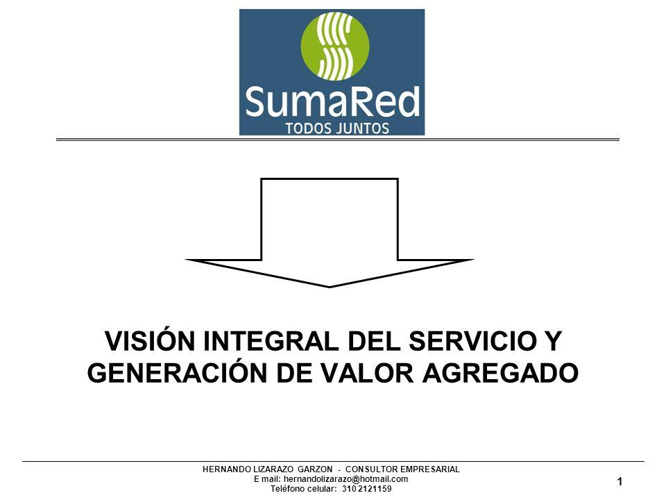 VISIÓN INTEGRAL DEL SERVICIO Y GENERACIÓN DE VALOR AGREGADO