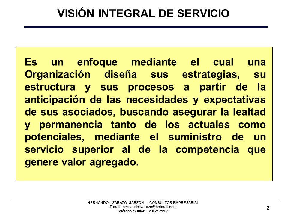 VISIÓN INTEGRAL DE SERVICIO