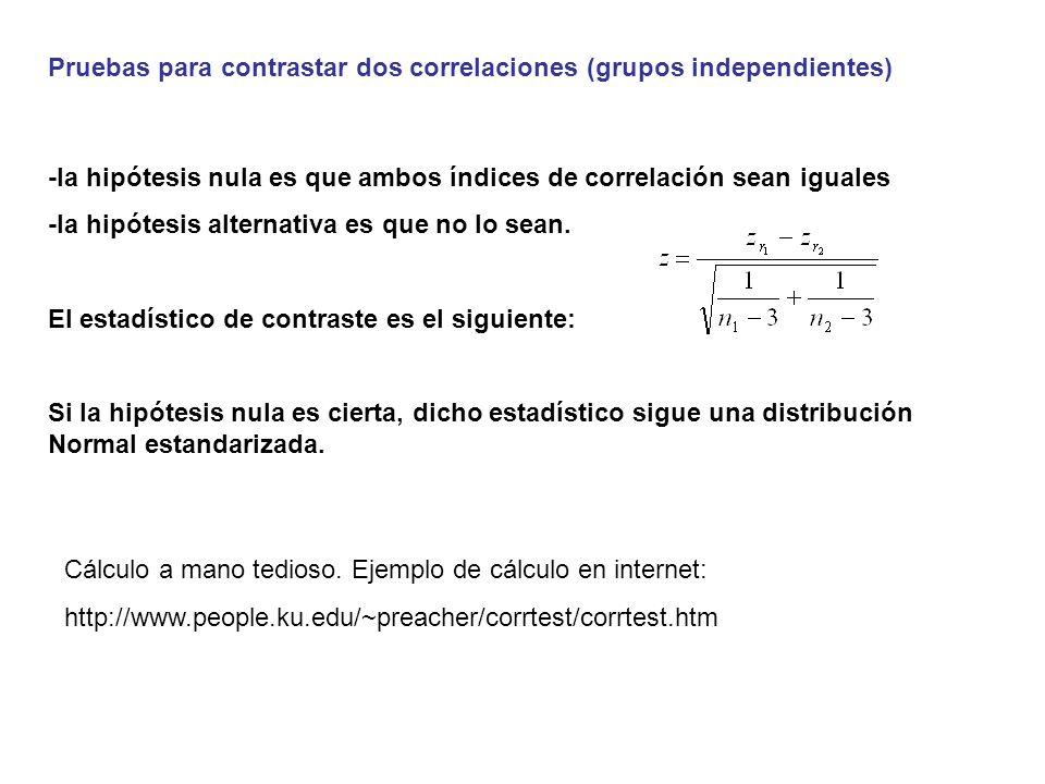 Pruebas para contrastar dos correlaciones (grupos independientes)
