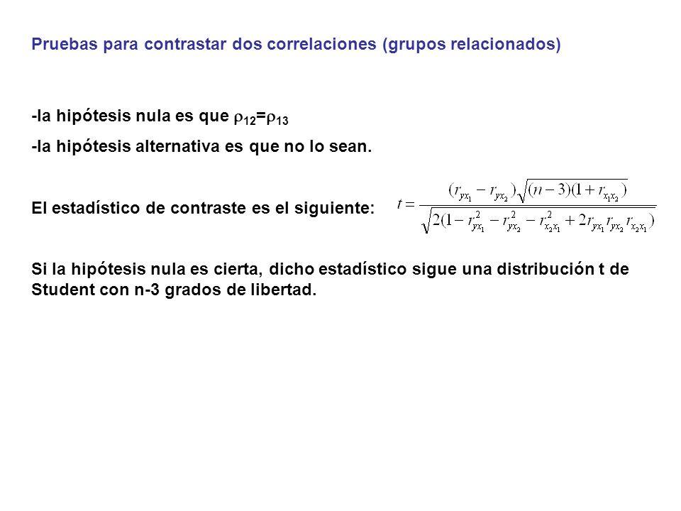 Pruebas para contrastar dos correlaciones (grupos relacionados)