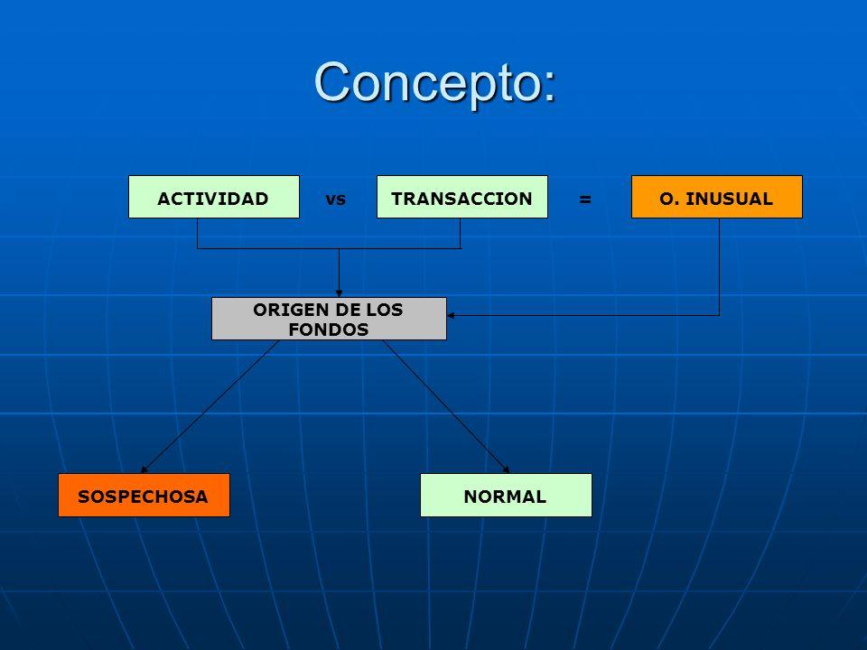 Concepto: ACTIVIDAD vs TRANSACCION = O. INUSUAL ORIGEN DE LOS FONDOS
