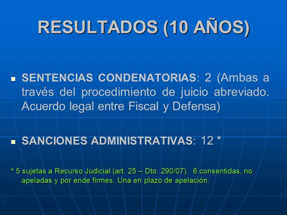 RESULTADOS (10 AÑOS) SENTENCIAS CONDENATORIAS: 2 (Ambas a través del procedimiento de juicio abreviado. Acuerdo legal entre Fiscal y Defensa)