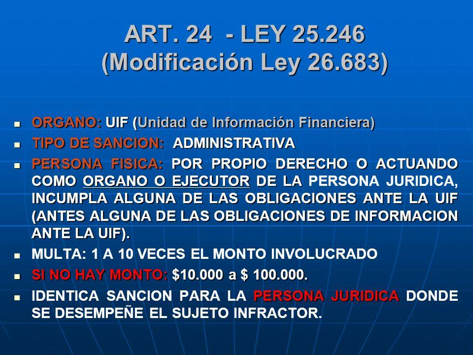 ART. 24 - LEY 25.246 (Modificación Ley 26.683)
