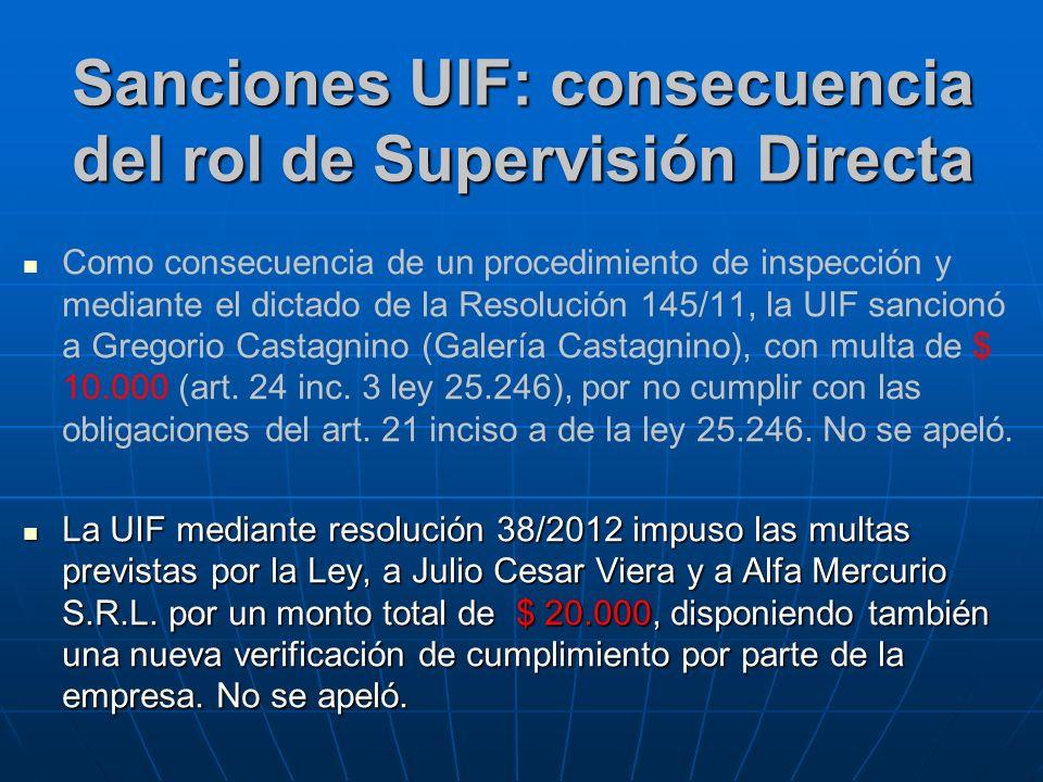 Sanciones UIF: consecuencia del rol de Supervisión Directa
