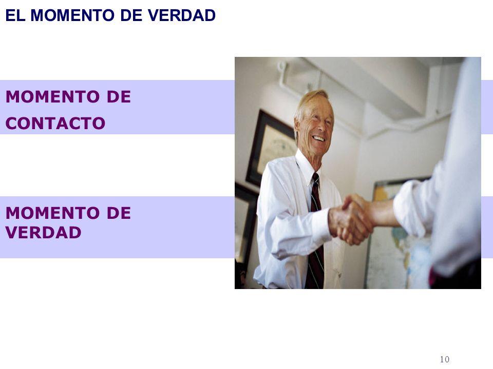 EL MOMENTO DE VERDAD MOMENTO DE CONTACTO MOMENTO DE VERDAD