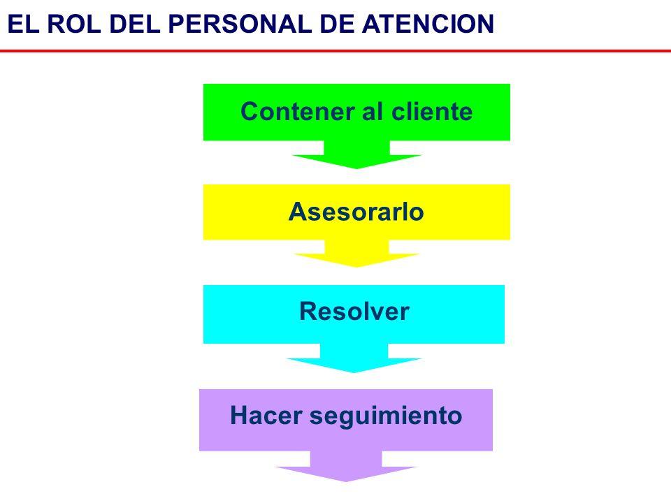 EL ROL DEL PERSONAL DE ATENCION