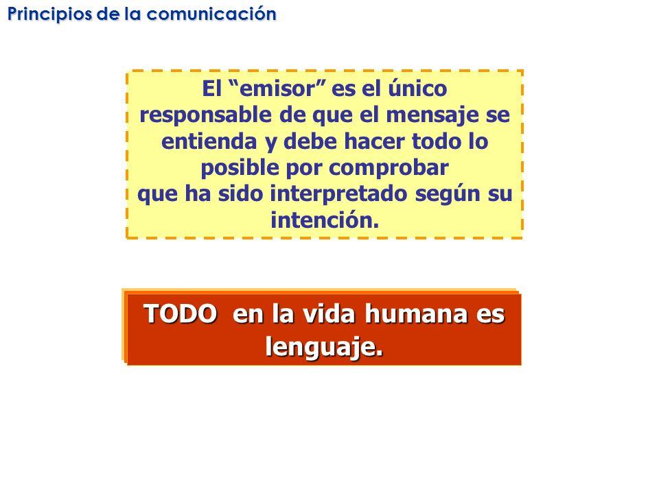 TODO en la vida humana es lenguaje.