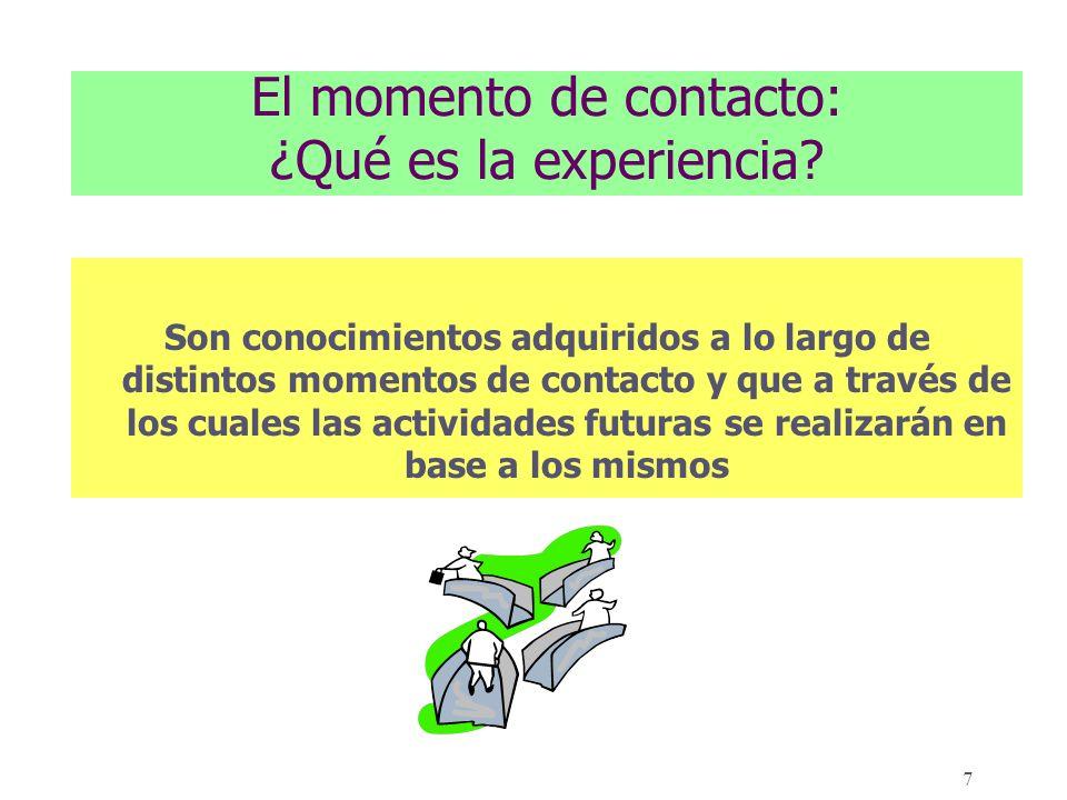El momento de contacto: ¿Qué es la experiencia
