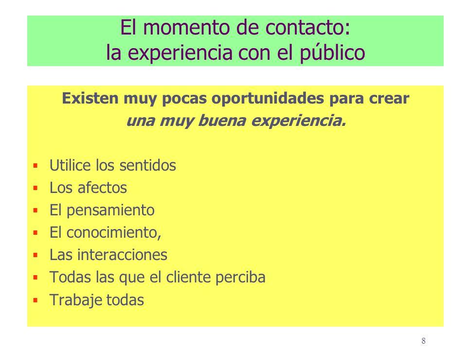 El momento de contacto: la experiencia con el público