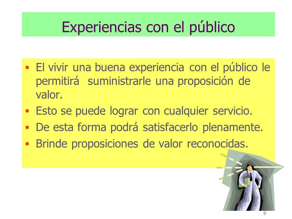Experiencias con el público