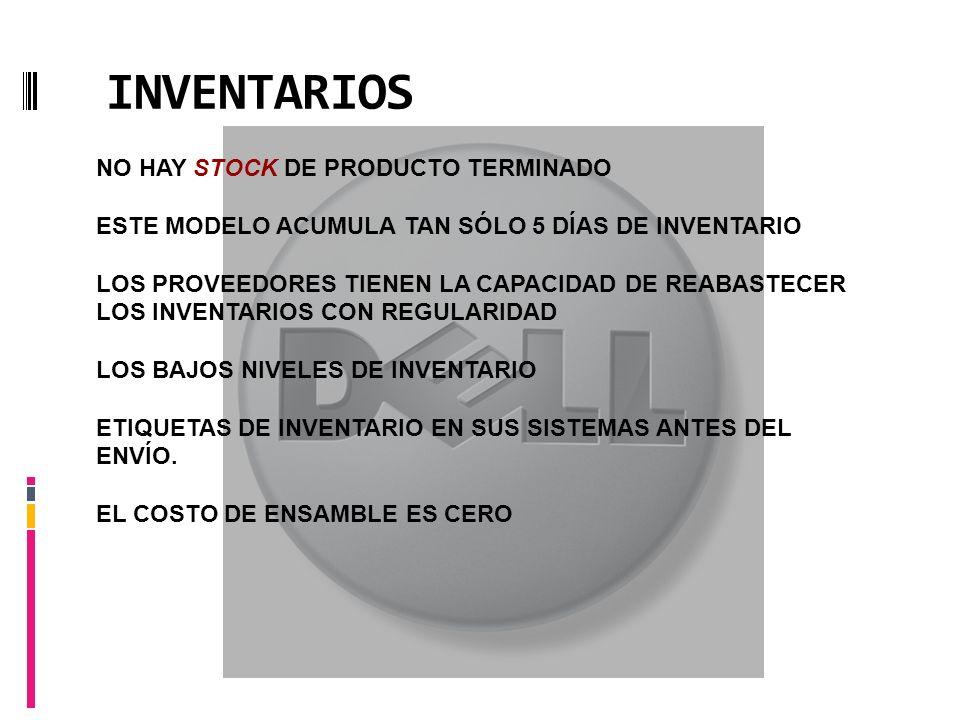 INVENTARIOS NO HAY STOCK DE PRODUCTO TERMINADO