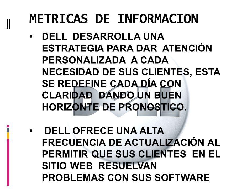 METRICAS DE INFORMACION