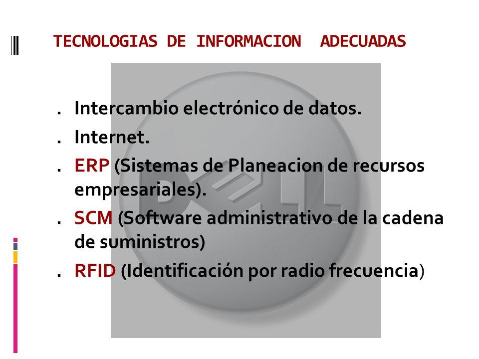 TECNOLOGIAS DE INFORMACION ADECUADAS