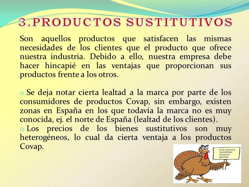 3.PRODUCTOS SUSTITUTIVOS