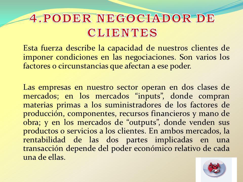 4.PODER NEGOCIADOR DE CLIENTES
