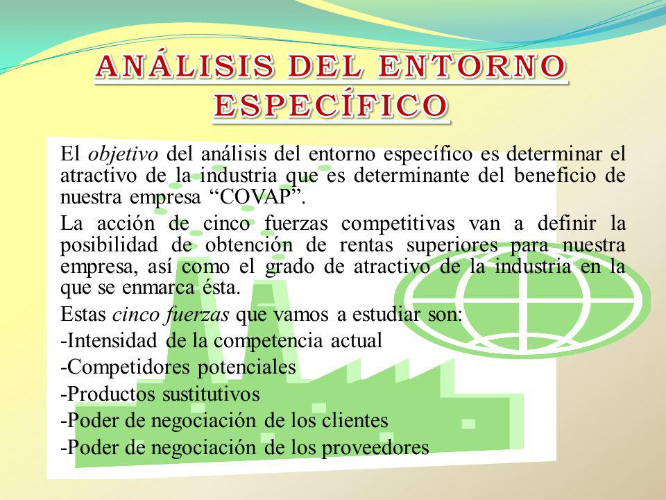 ANÁLISIS DEL ENTORNO ESPECÍFICO