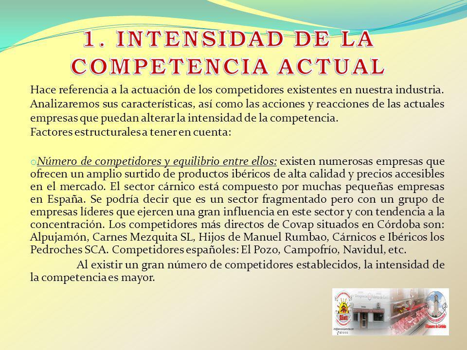 1. INTENSIDAD DE LA COMPETENCIA ACTUAL