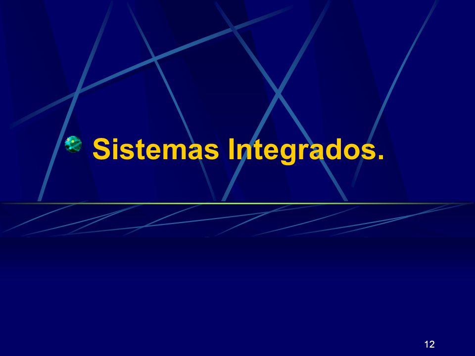 Sistemas Integrados.
