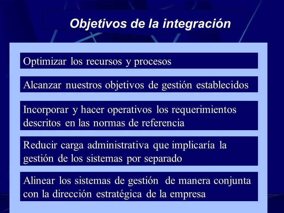 Objetivos de la integración