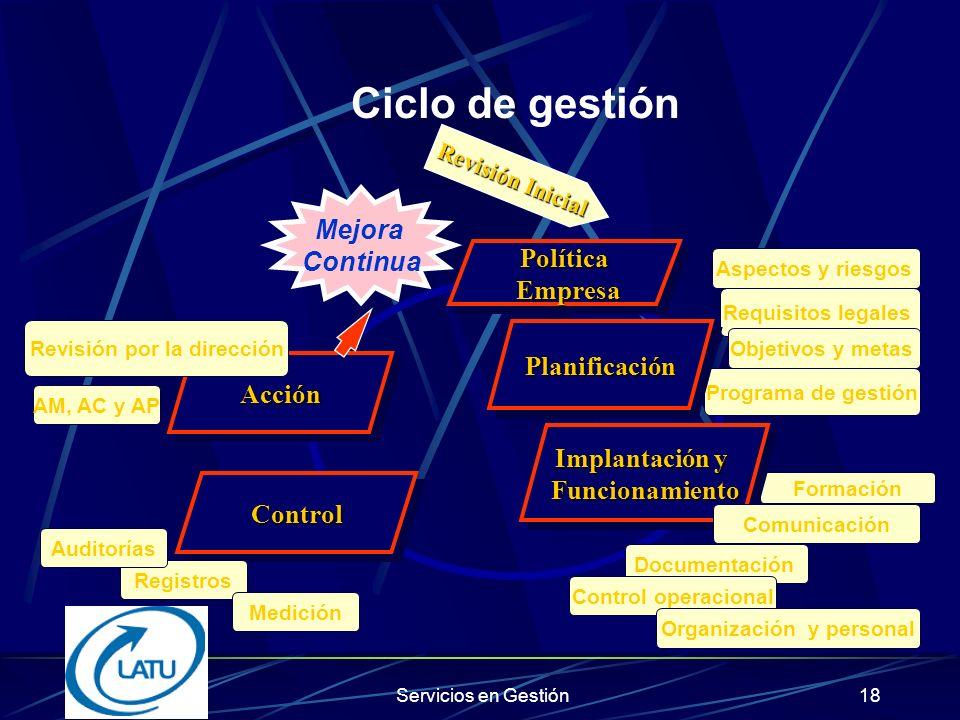 Revisión por la dirección Organización y personal