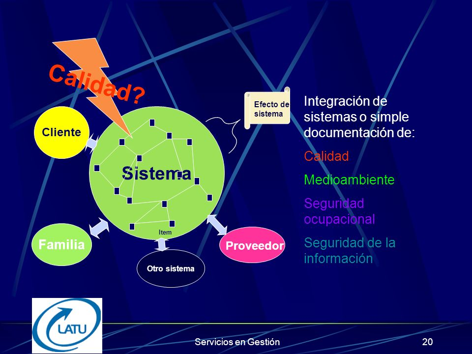 Calidad Sistema Integración de sistemas o simple documentación de: