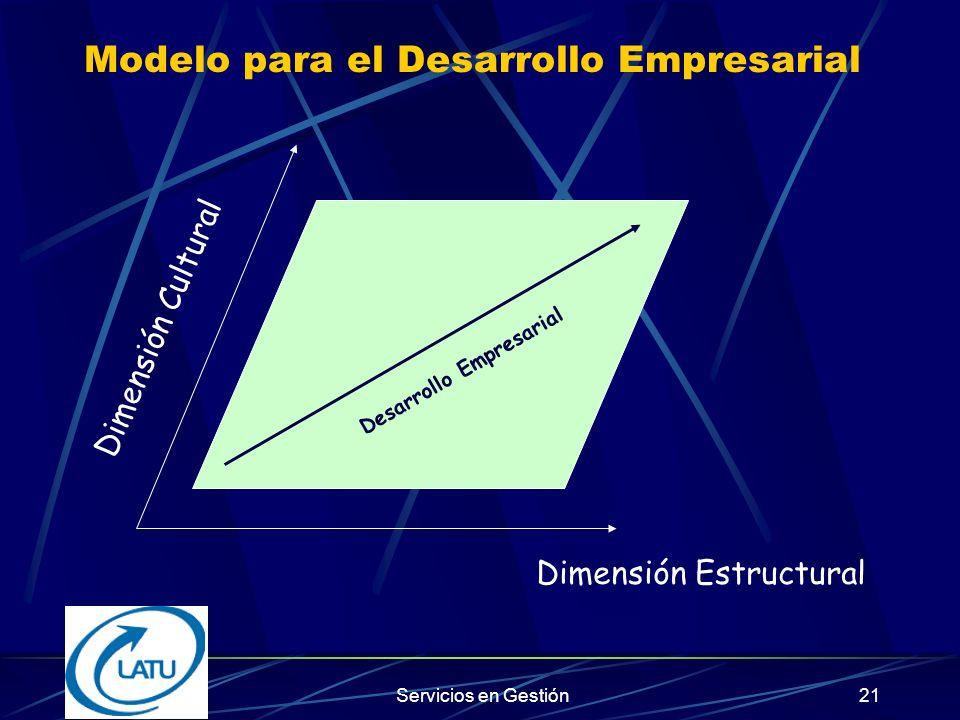 Modelo para el Desarrollo Empresarial