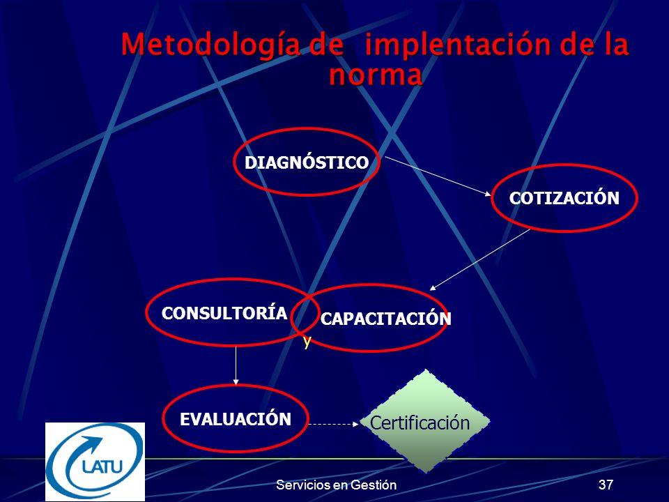 Metodología de implentación de la norma