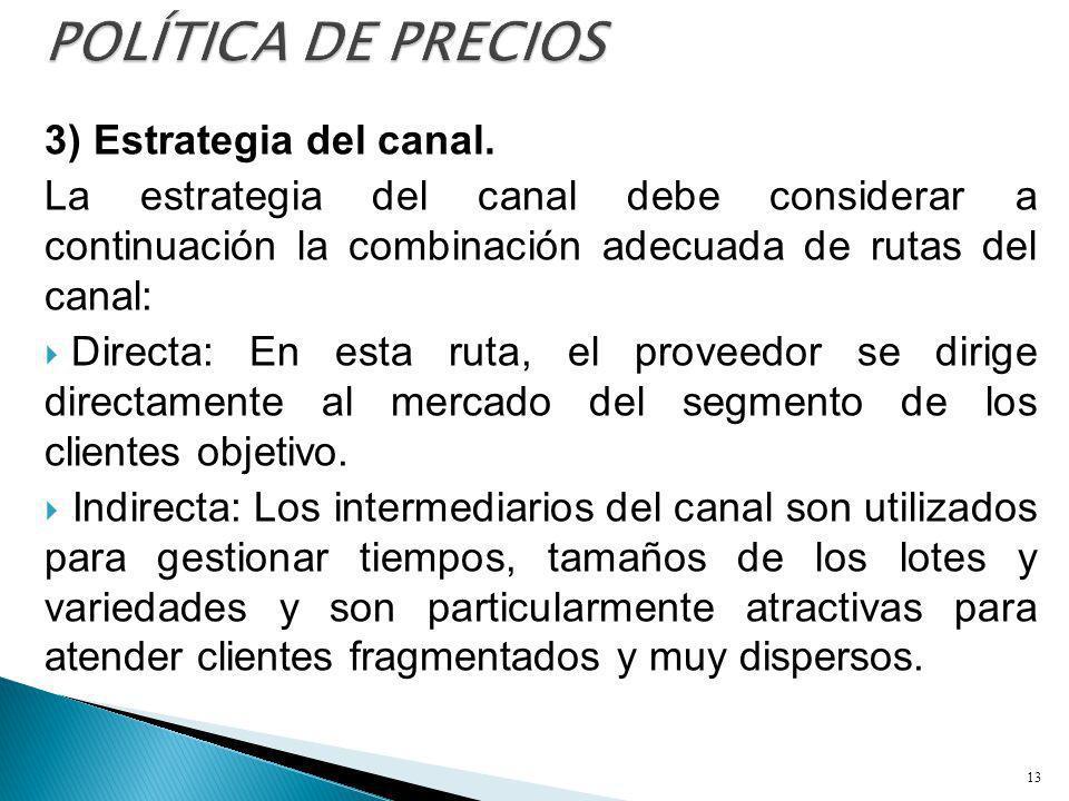 POLÍTICA DE PRECIOS 3) Estrategia del canal.