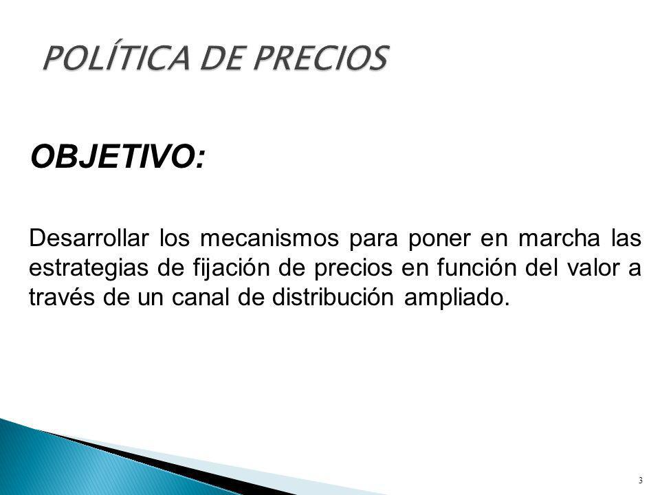 POLÍTICA DE PRECIOS OBJETIVO: