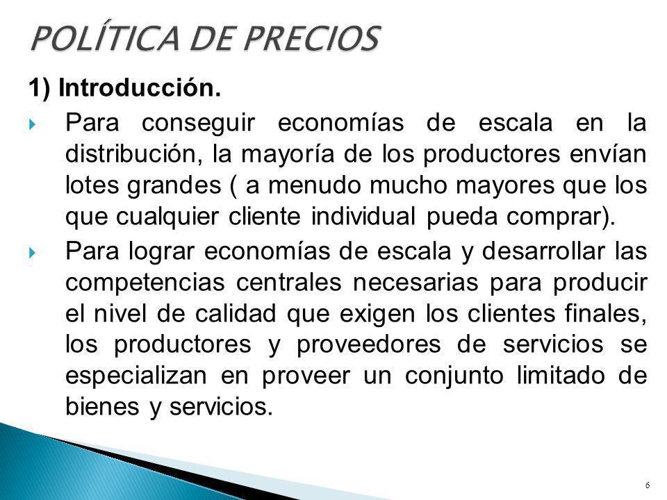 POLÍTICA DE PRECIOS 1) Introducción.