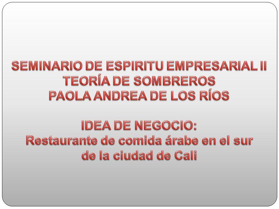 SEMINARIO DE ESPIRITU EMPRESARIAL II TEORÍA DE SOMBREROS