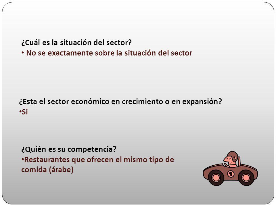 ¿Cuál es la situación del sector