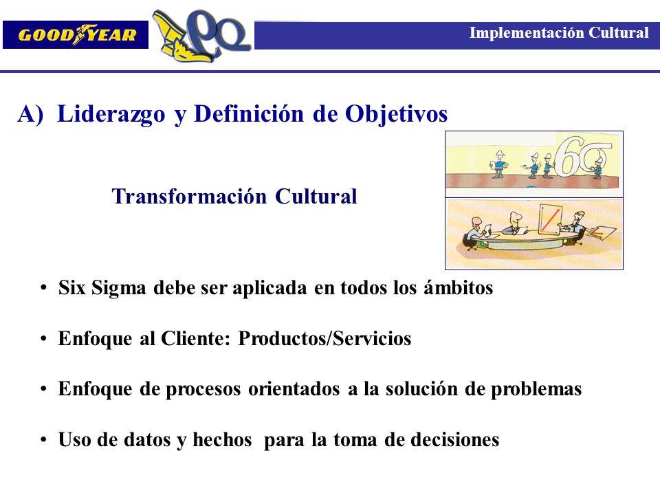 Implementación Cultural A) Liderazgo y Definición de Objetivos