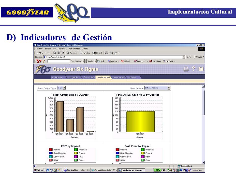 Implementación Cultural D) Indicadores de Gestión .