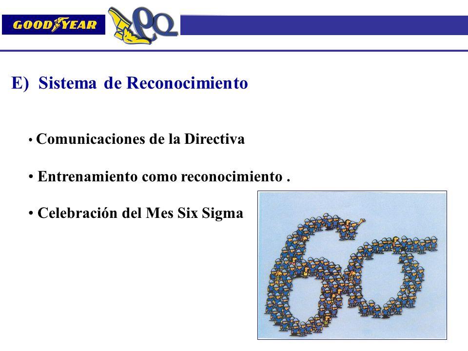 E) Sistema de Reconocimiento