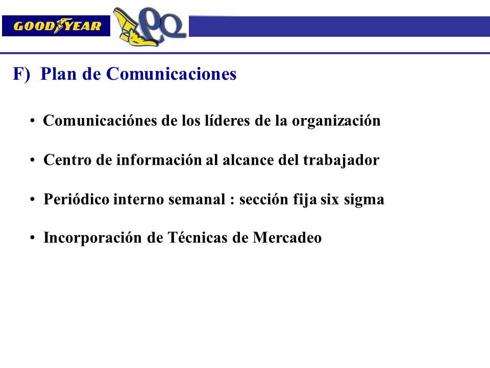 F) Plan de Comunicaciones
